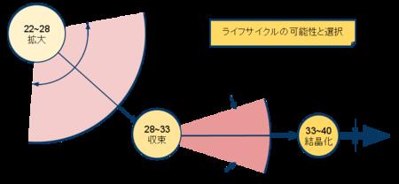 20110213204403