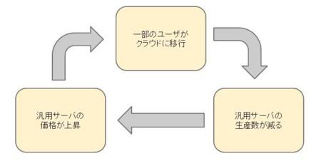 f:id:mitsugi-bb:20141025134431j:plain
