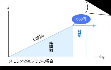 f:id:mitsugi-bb:20190213123210p:plain