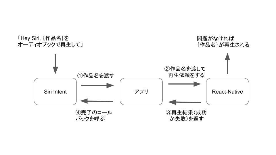 f:id:mitsuharu_e:20200401134736p:plain
