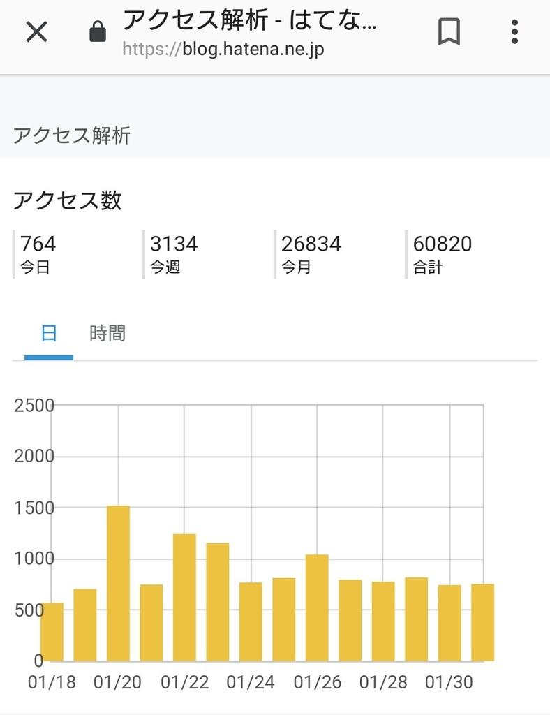 f:id:mitsukaruko:20190202170103j:plain