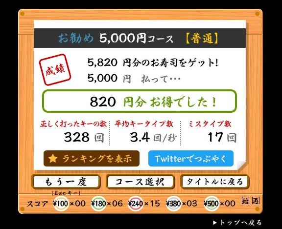 f:id:mitsukaruko:20190604164424p:plain