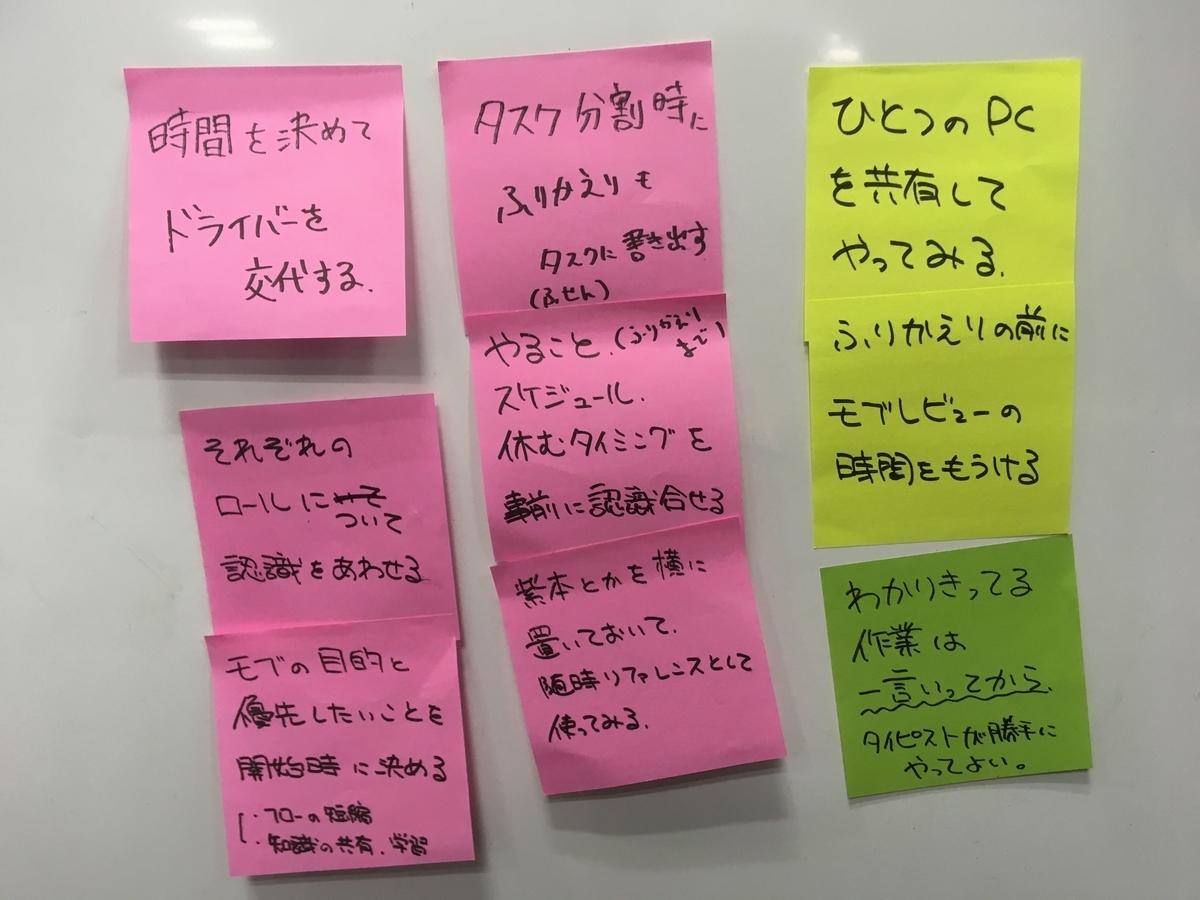 f:id:mitsukawa_sansan:20190419142744j:plain
