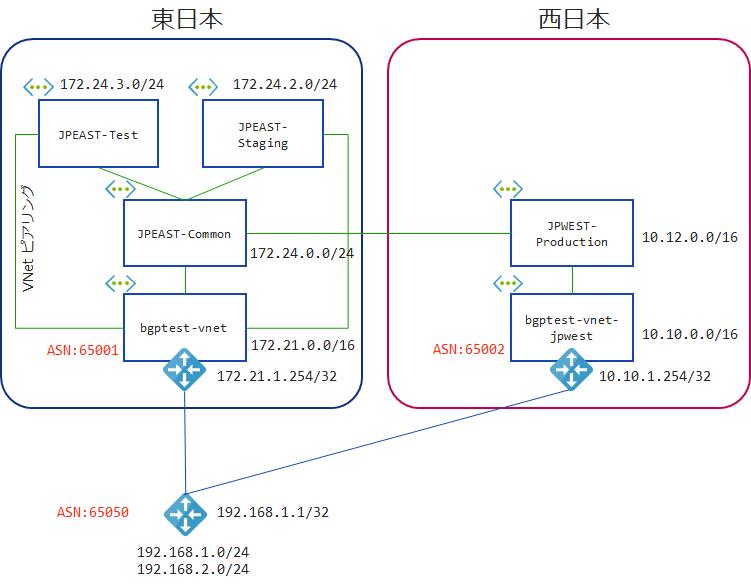 f:id:mitsuki0820:20181031201416p:plain