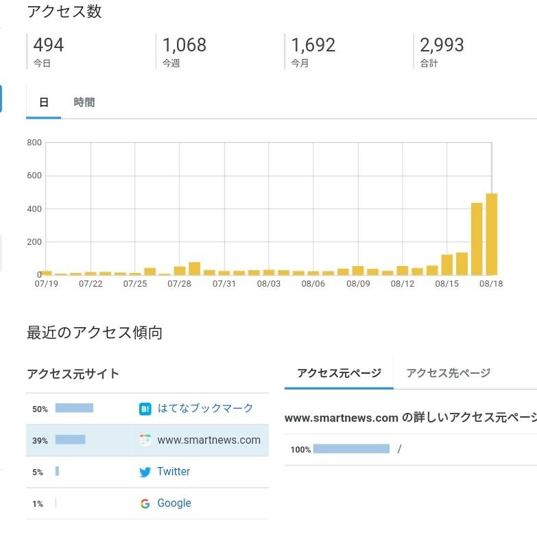 f:id:mitsuki1617:20210823112201j:plain