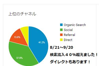 f:id:mitsuki1617:20210922202026j:plain