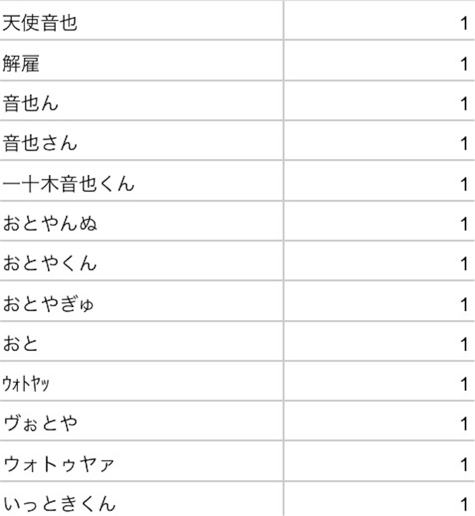 f:id:mitsuki5454:20180123222037j:image