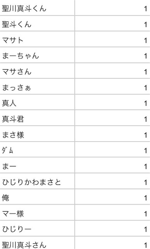 f:id:mitsuki5454:20180123230252j:image
