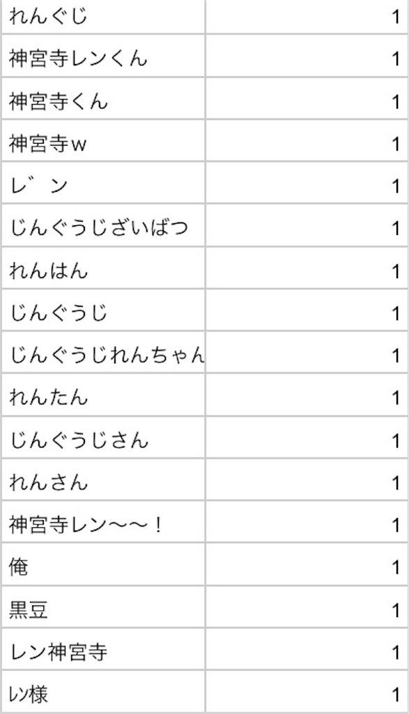 f:id:mitsuki5454:20180123231906j:image