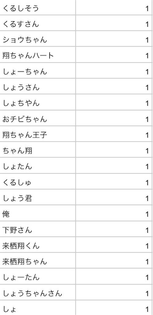 f:id:mitsuki5454:20180123232011j:image