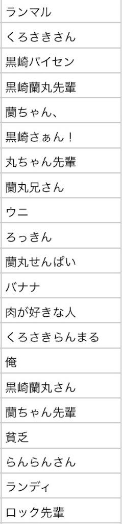 f:id:mitsuki5454:20180124155957j:image