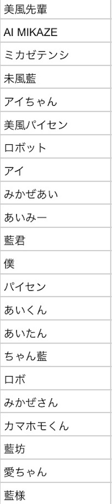f:id:mitsuki5454:20180124160117j:image
