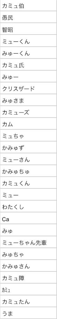 f:id:mitsuki5454:20180124160222j:image