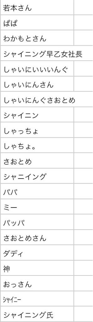 f:id:mitsuki5454:20180124160644j:image