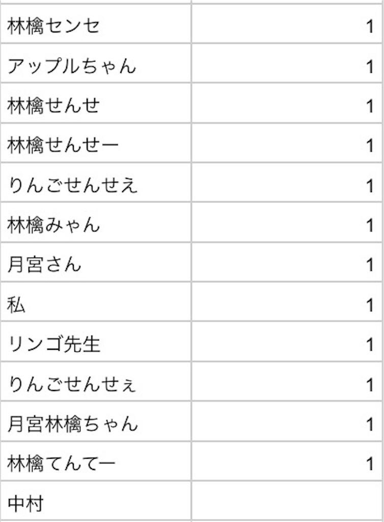 f:id:mitsuki5454:20180125141733j:image
