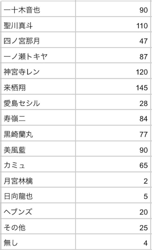 f:id:mitsuki5454:20180204155738j:image