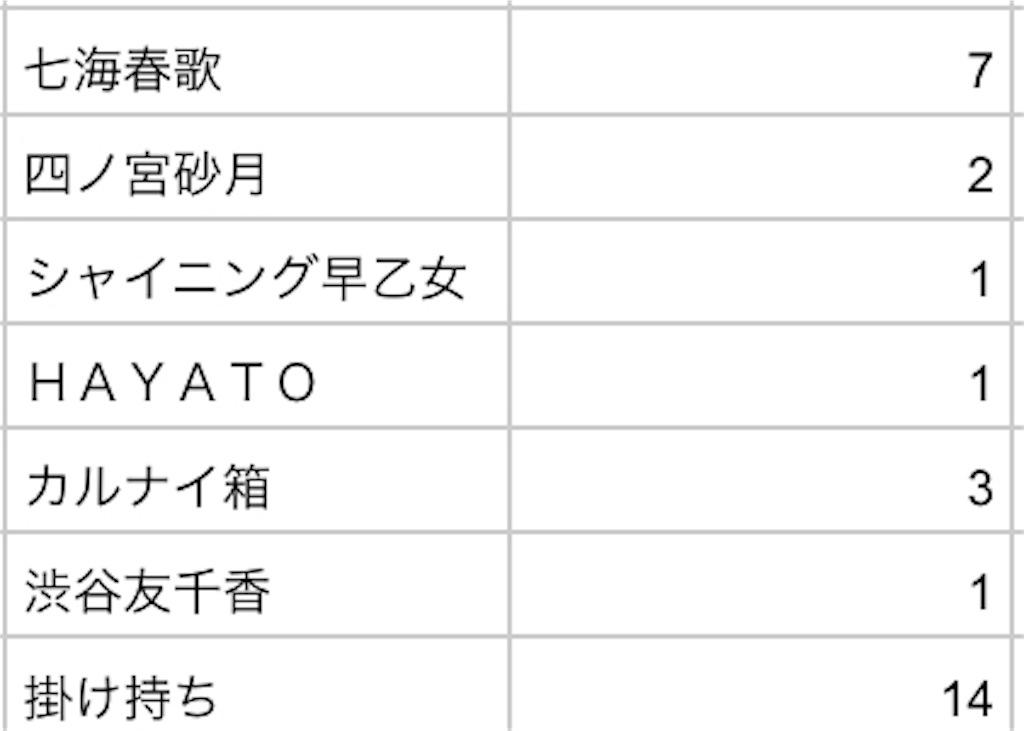f:id:mitsuki5454:20180204160517j:image