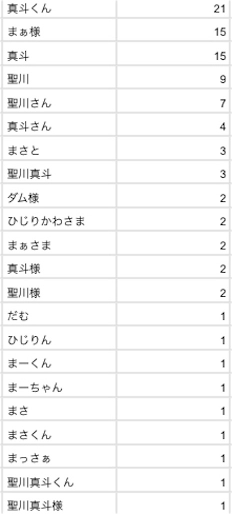 f:id:mitsuki5454:20180205211127j:image