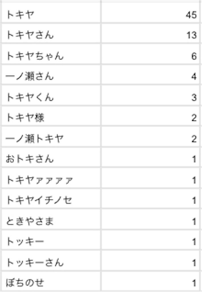 f:id:mitsuki5454:20180205211354j:image