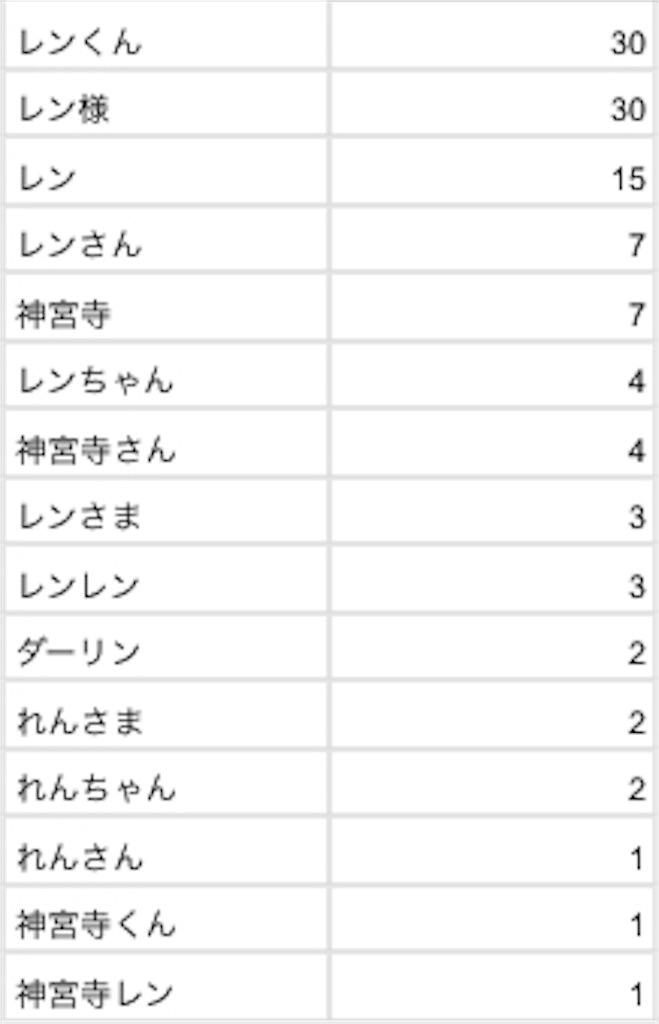 f:id:mitsuki5454:20180205211521j:image