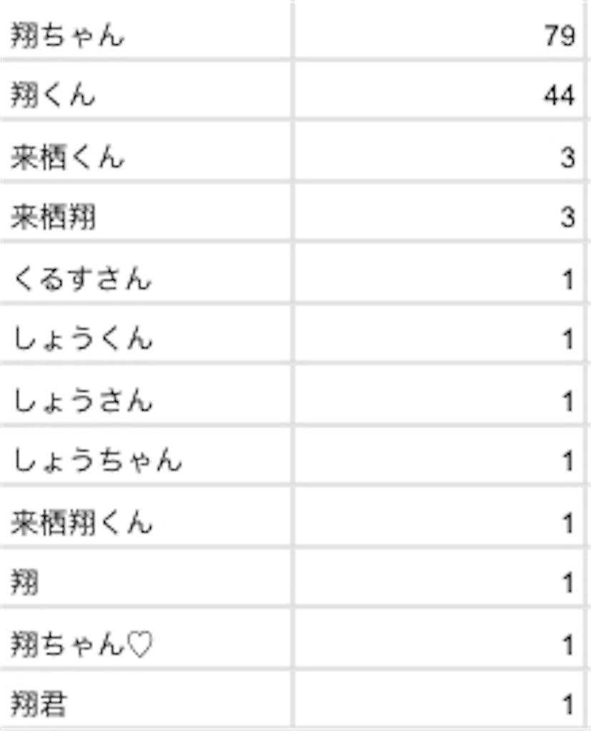 f:id:mitsuki5454:20180205211657j:image