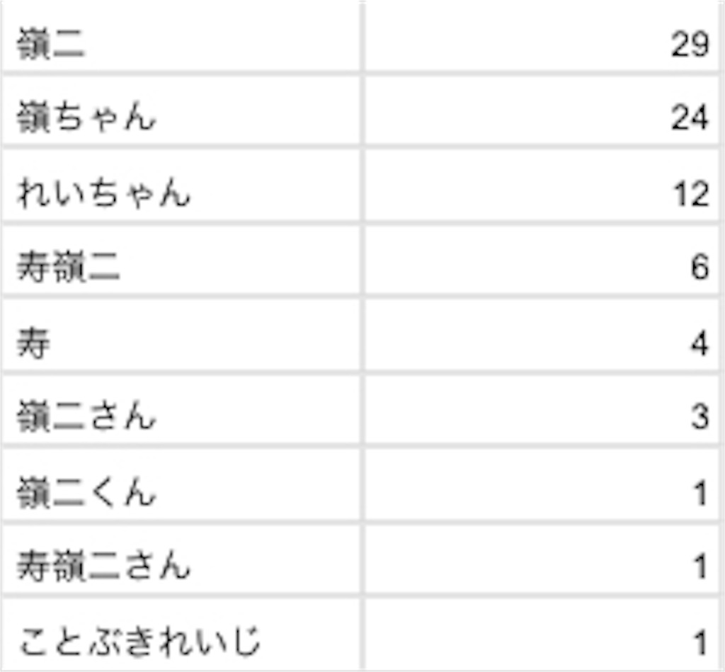 f:id:mitsuki5454:20180206003804j:image