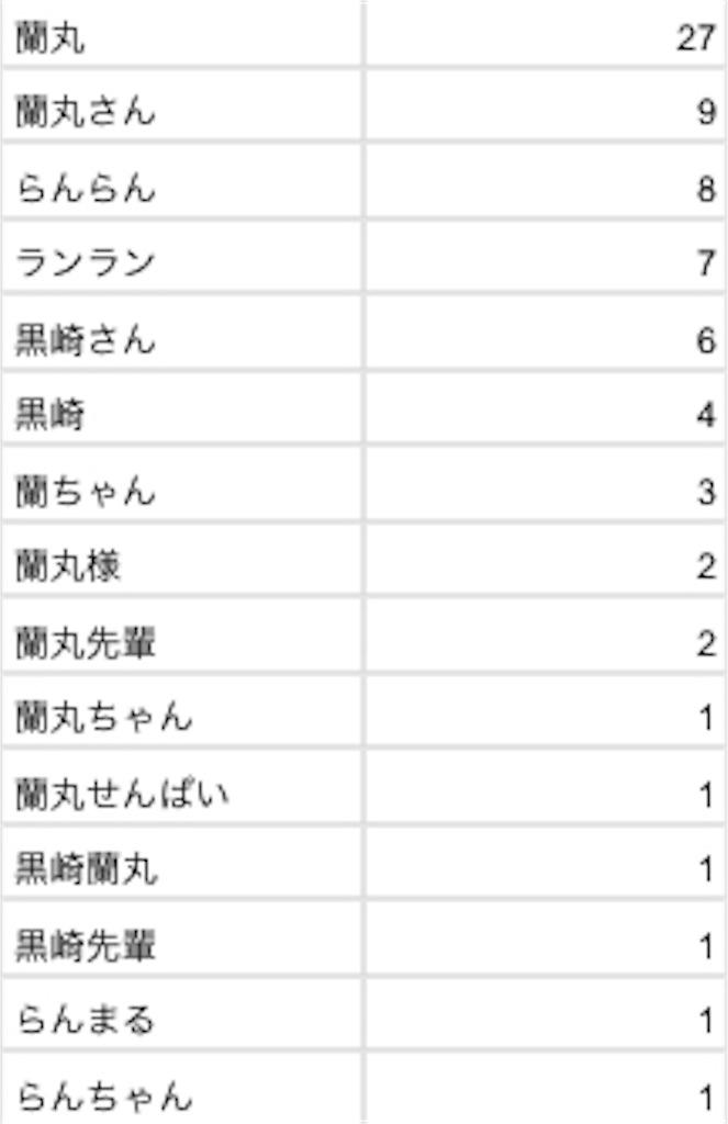 f:id:mitsuki5454:20180206003903j:image