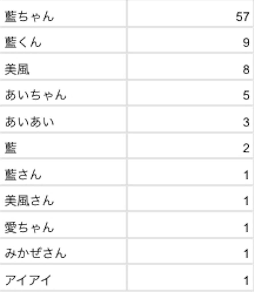 f:id:mitsuki5454:20180206003959j:image