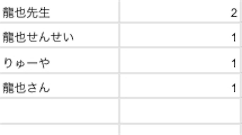 f:id:mitsuki5454:20180206004215j:image