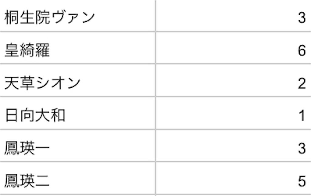 f:id:mitsuki5454:20180207090044j:image