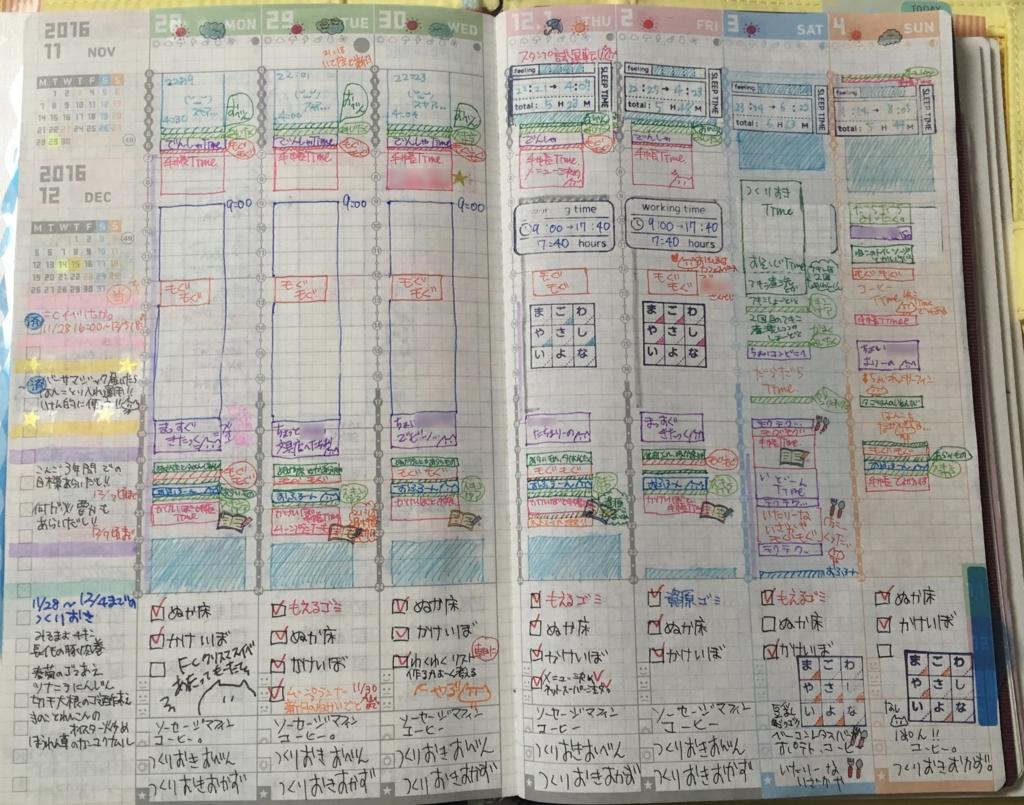 f:id:mitsukinachiru:20161204212112j:plain