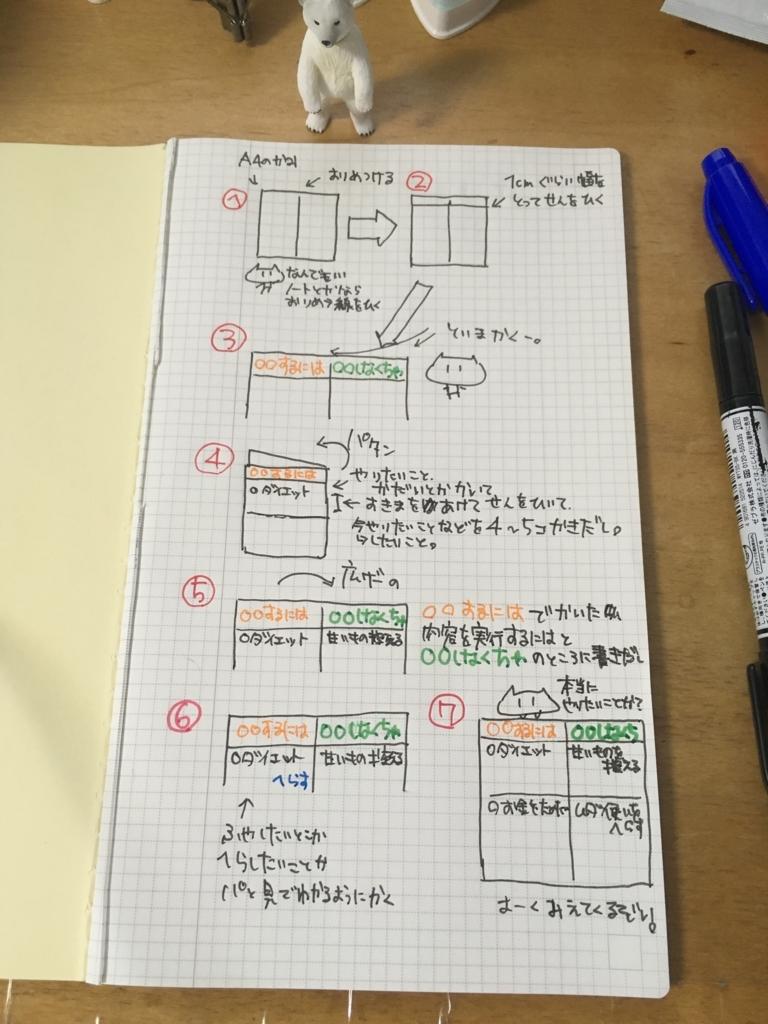 f:id:mitsukinachiru:20171022141423j:plain