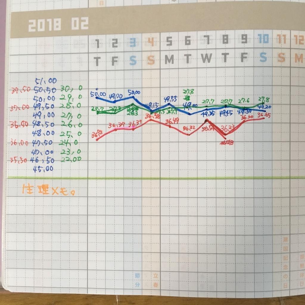 f:id:mitsukinachiru:20180210181533j:plain