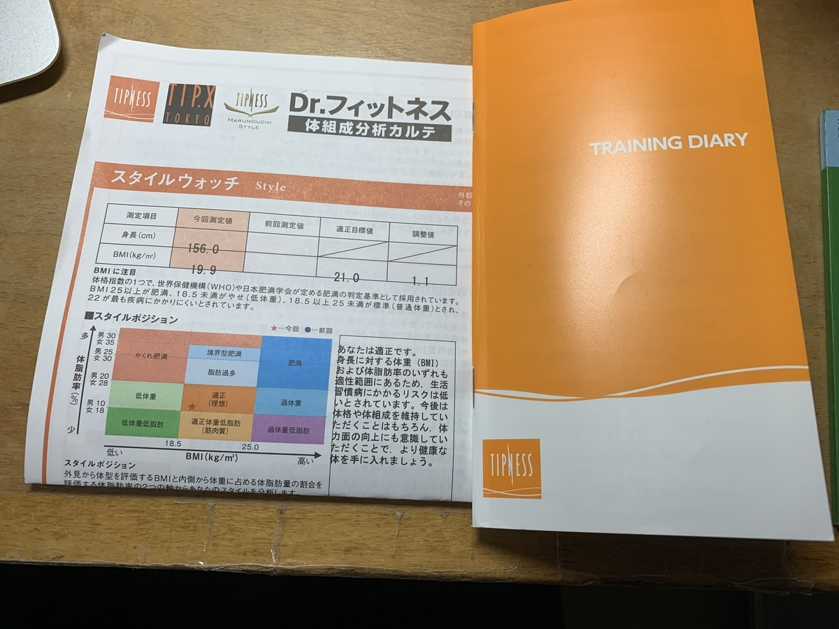 f:id:mitsukinachiru:20200119161457j:plain