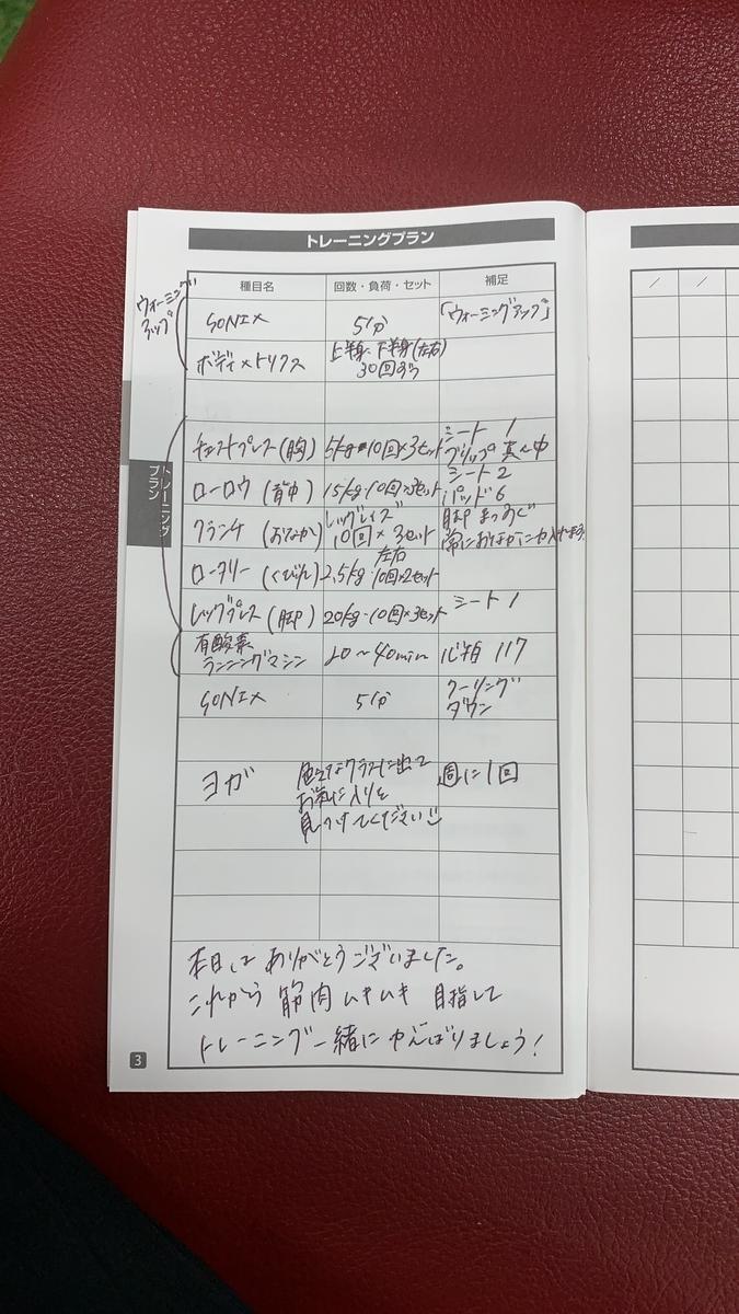 f:id:mitsukinachiru:20200119163410j:plain