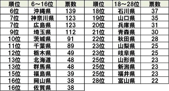 f:id:mitsuko26:20210625072612j:plain