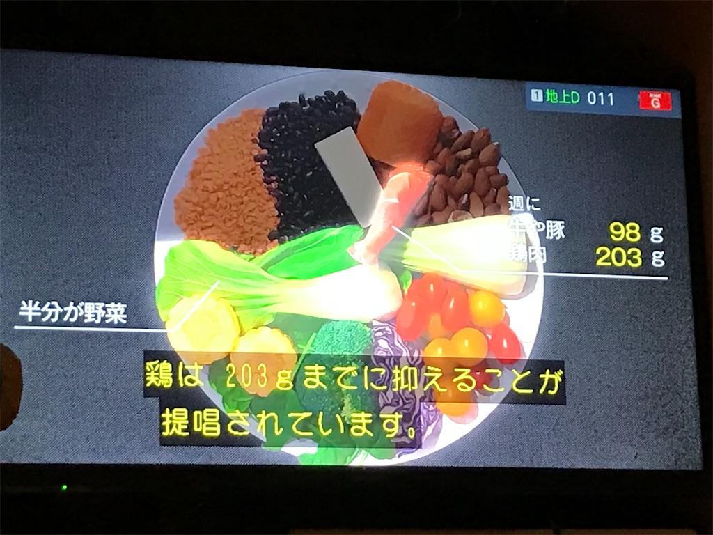 f:id:mitsuko510:20210207222620j:image