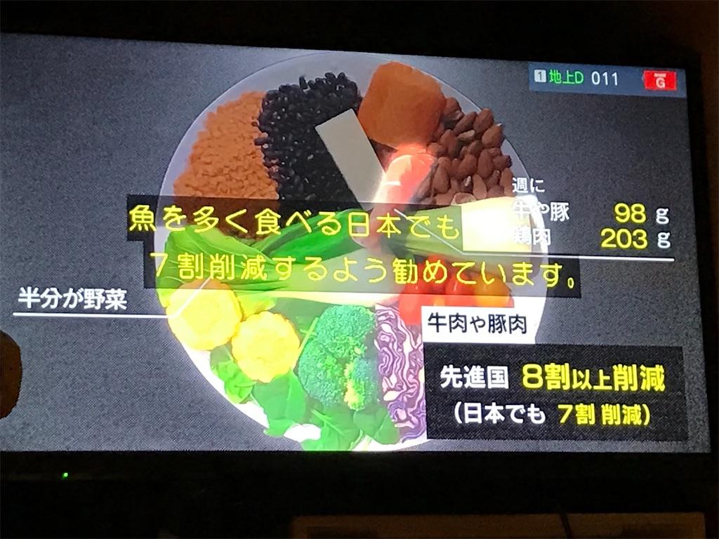 f:id:mitsuko510:20210207222623j:image