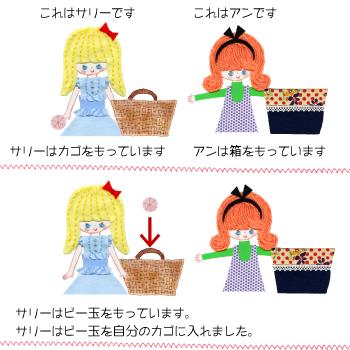f:id:mitsukuro3:20180706132713j:plain