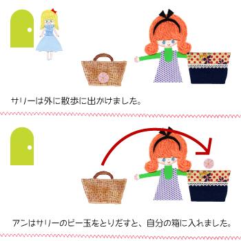 f:id:mitsukuro3:20180706132746j:plain