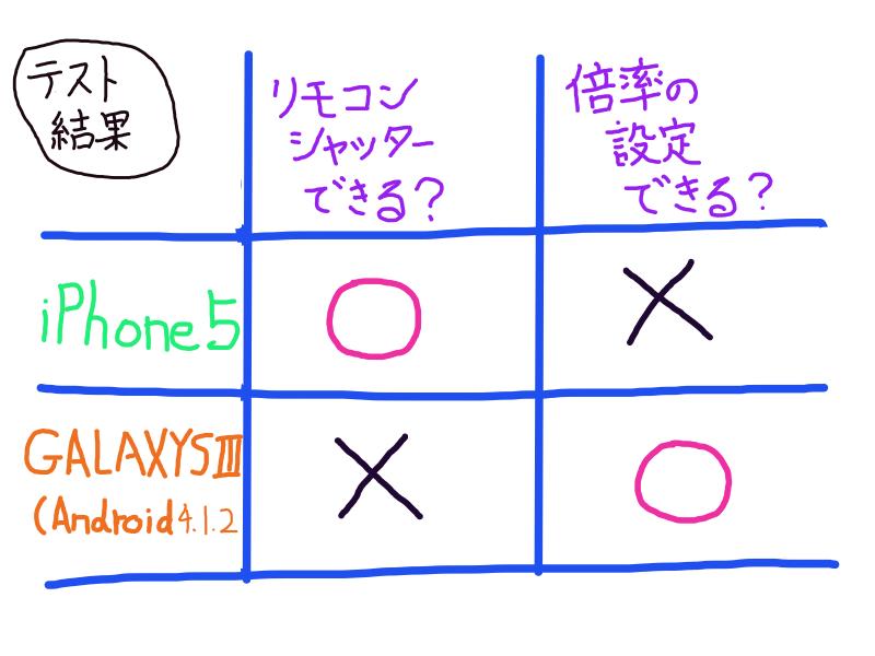 f:id:mitsumamegamer:20180125114520p:plain