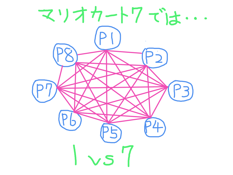f:id:mitsumamegamer:20180317154519p:plain