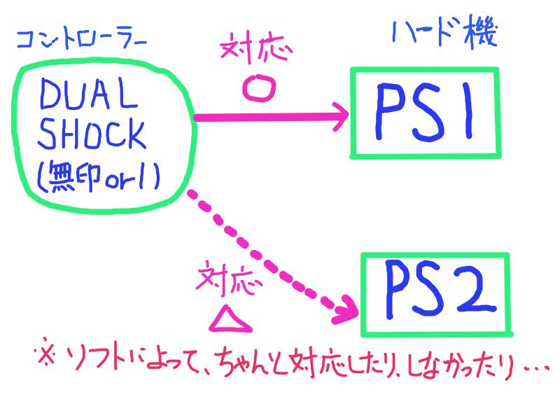 f:id:mitsumamegamer:20180321131415p:plain