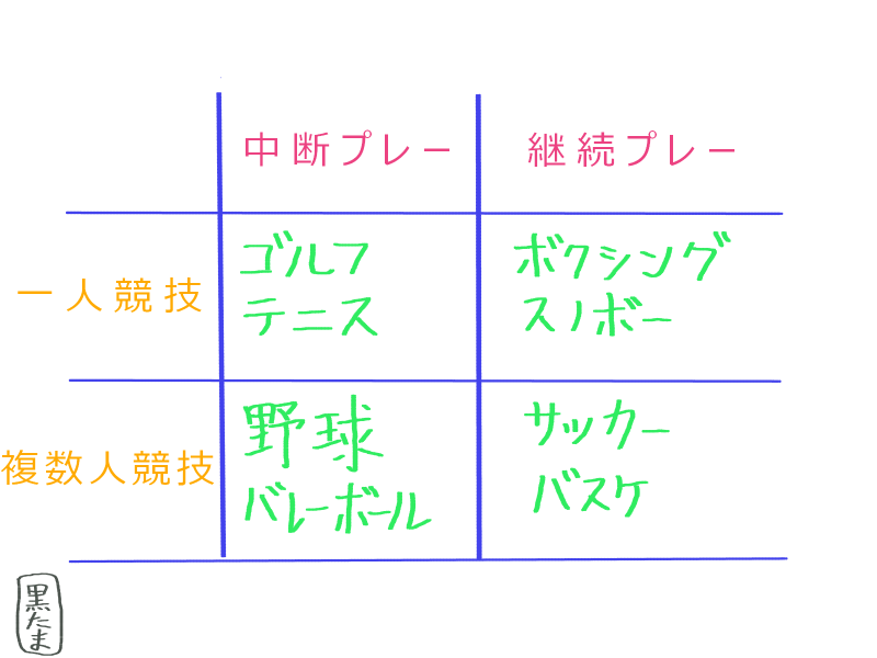 f:id:mitsumamegamer:20180428105630p:plain