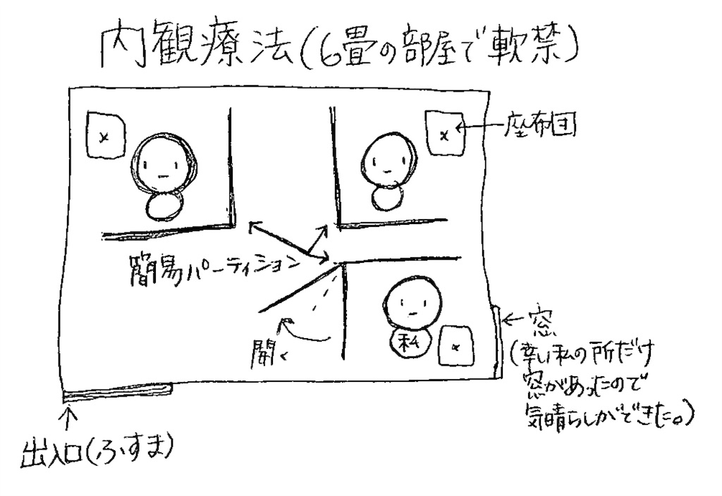 f:id:mitsumari_blog:20170818162623j:image