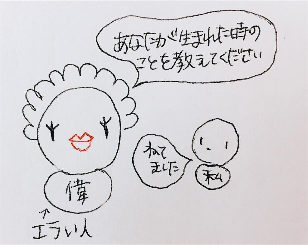 f:id:mitsumari_blog:20170818163536j:image