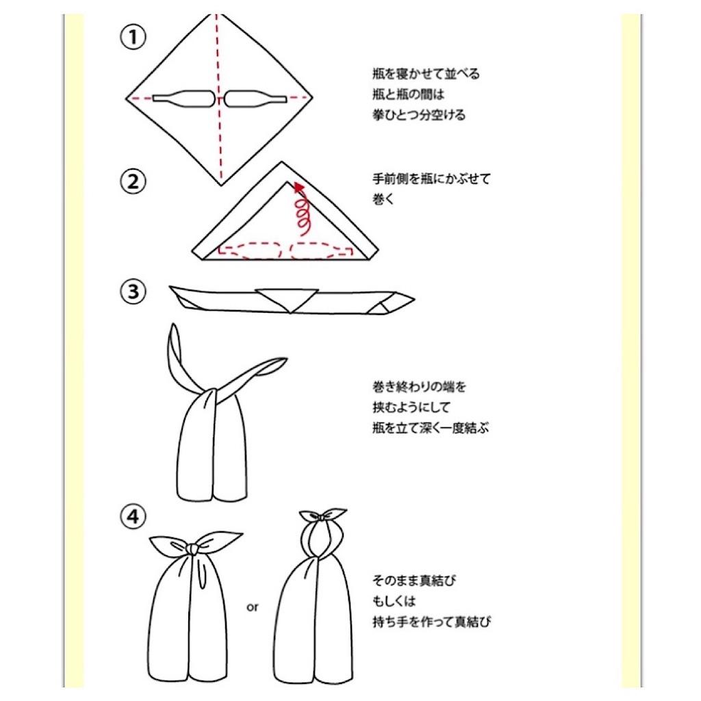 f:id:mitsume_tobesimple:20190619202416j:image