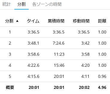 f:id:mitsuo716:20180715111650p:plain