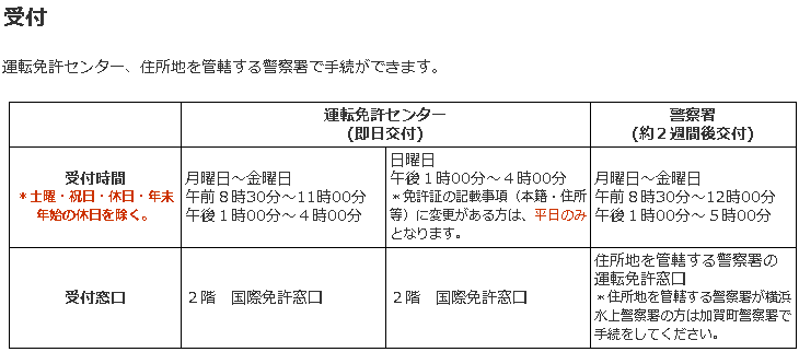 f:id:mitsuo716:20180715214220p:plain
