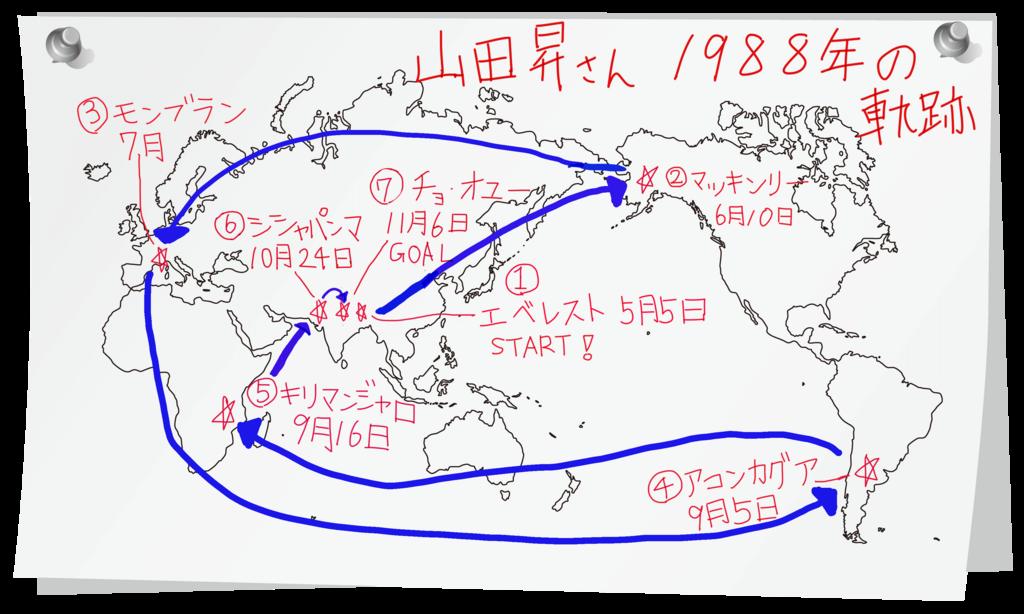 f:id:mitsuo716:20180801231746p:plain